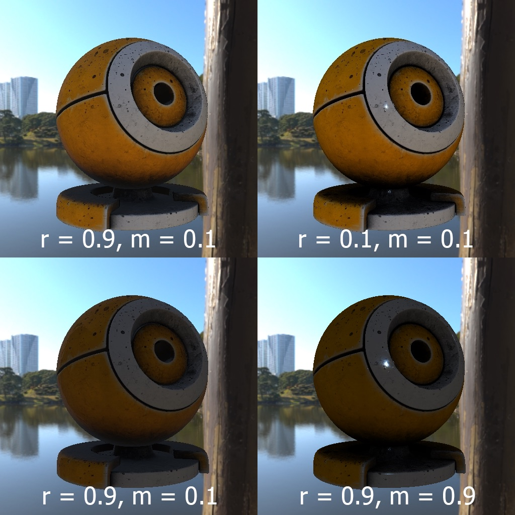 PBR: Material Editor – Update 7 | Aborres